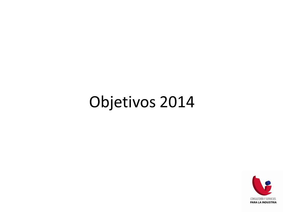 Calendario de Reuniones 2014 Miércoles 26-mar 23-abr 28-may 25-jun 23-jul 27-ago 24-sep 29-oct 26-nov