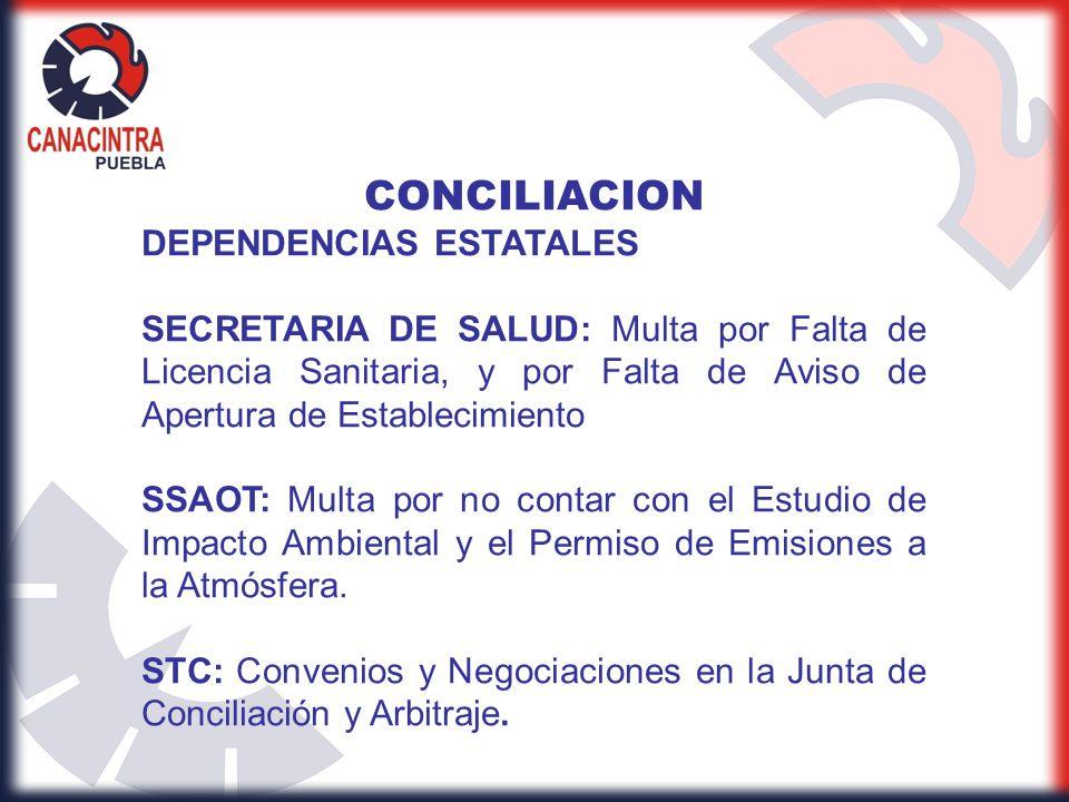 CONCILIACION DEPENDENCIAS ESTATALES SECRETARIA DE SALUD: Multa por Falta de Licencia Sanitaria, y por Falta de Aviso de Apertura de Establecimiento SS