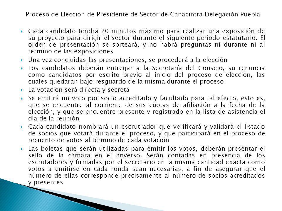 Proceso de Elección de Presidente de Sector de Canacintra Delegación Puebla Cada candidato tendrá 20 minutos máximo para realizar una exposición de su proyecto para dirigir el sector durante el siguiente periodo estatutario.
