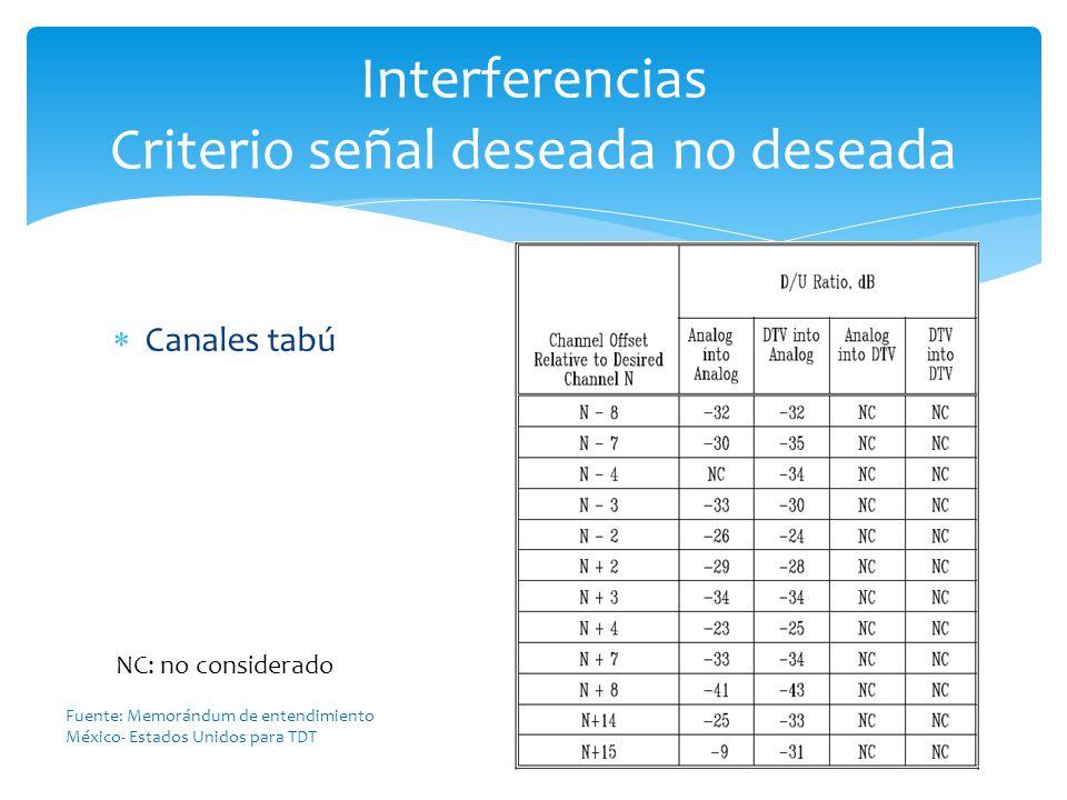 Canales tabú Interferencias Criterio señal deseada no deseada NC: no considerado Fuente: Memorándum de entendimiento México- Estados Unidos para TDT