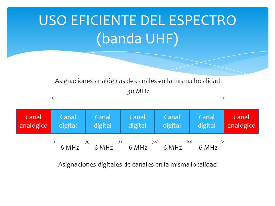 USO EFICIENTE DEL ESPECTRO (banda UHF) Canal digital Canal analógico 30 MHz 6 MHz Asignaciones analógicas de canales en la misma localidad Asignacione
