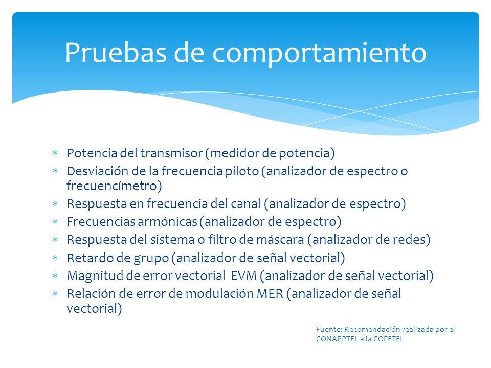 Potencia del transmisor (medidor de potencia) Desviación de la frecuencia piloto (analizador de espectro o frecuencímetro) Respuesta en frecuencia del