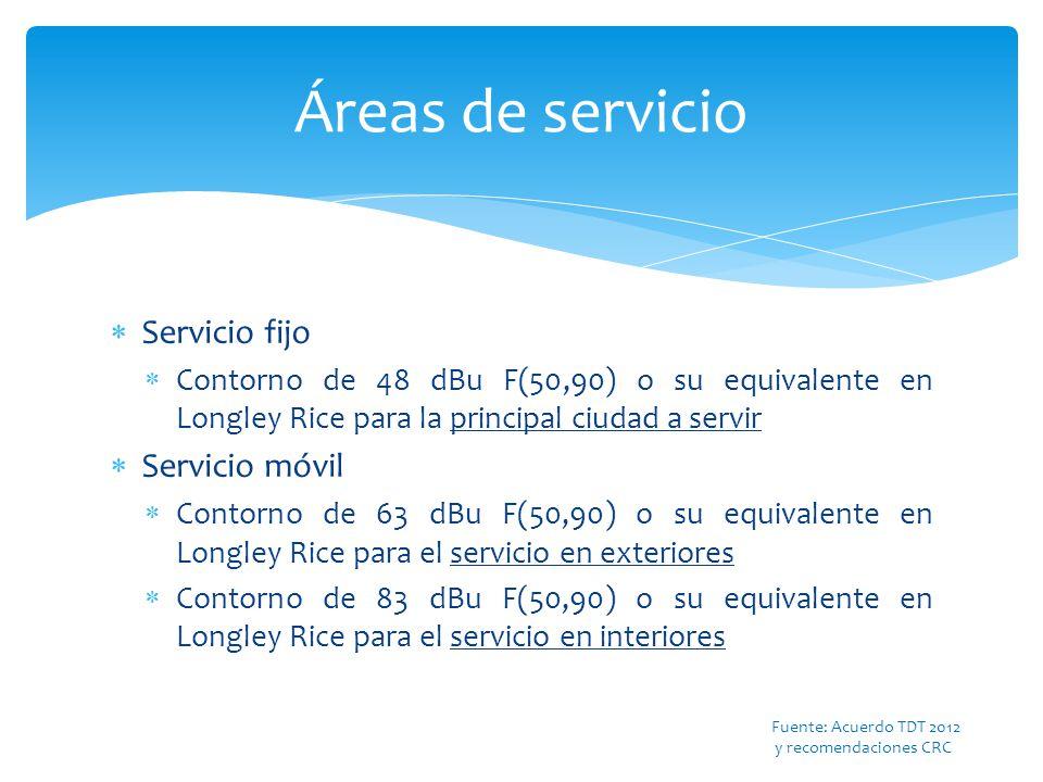 Servicio fijo Contorno de 48 dBu F(50,90) o su equivalente en Longley Rice para la principal ciudad a servir Servicio móvil Contorno de 63 dBu F(50,90
