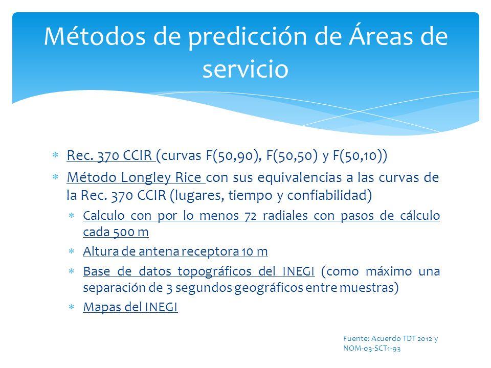 Rec. 370 CCIR (curvas F(50,90), F(50,50) y F(50,10)) Método Longley Rice con sus equivalencias a las curvas de la Rec. 370 CCIR (lugares, tiempo y con