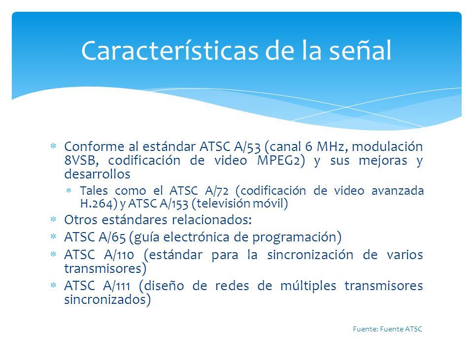 Conforme al estándar ATSC A/53 (canal 6 MHz, modulación 8VSB, codificación de video MPEG2) y sus mejoras y desarrollos Tales como el ATSC A/72 (codifi