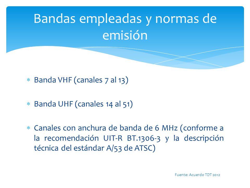 Banda VHF (canales 7 al 13) Banda UHF (canales 14 al 51) Canales con anchura de banda de 6 MHz (conforme a la recomendación UIT-R BT.1306-3 y la descr