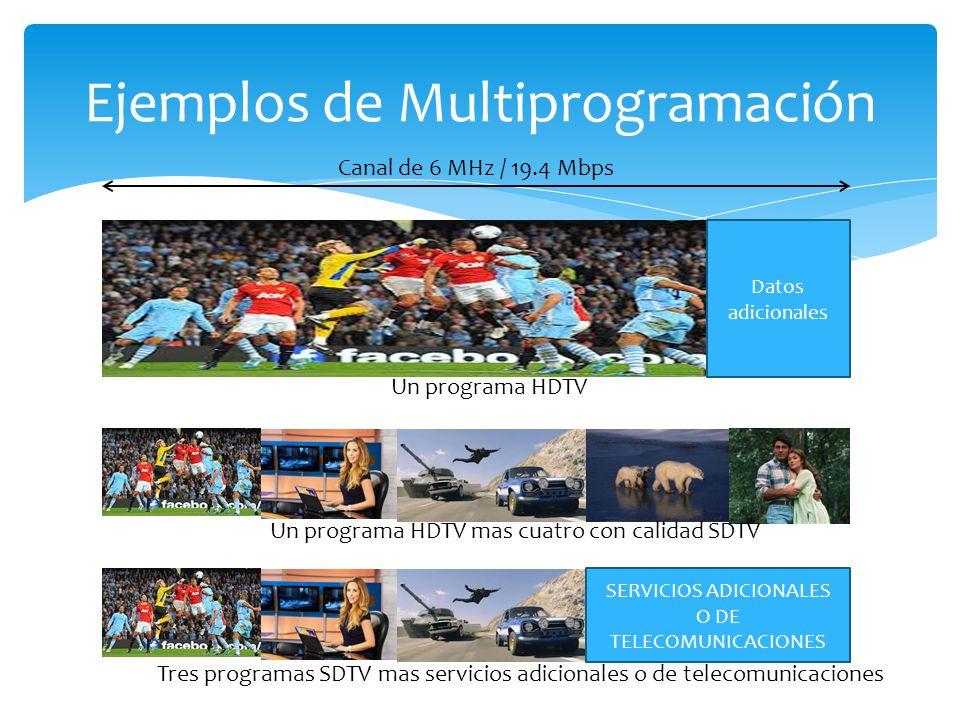 Ejemplos de Multiprogramación Canal de 6 MHz / 19.4 Mbps Un programa HDTV Un programa HDTV mas cuatro con calidad SDTV Tres programas SDTV mas servici