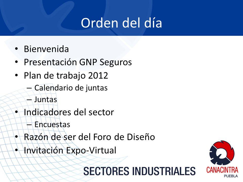 Bienvenida Presentación GNP Seguros Plan de trabajo 2012 – Calendario de juntas – Juntas Indicadores del sector – Encuestas Razón de ser del Foro de Diseño Invitación Expo-Virtual Orden del día