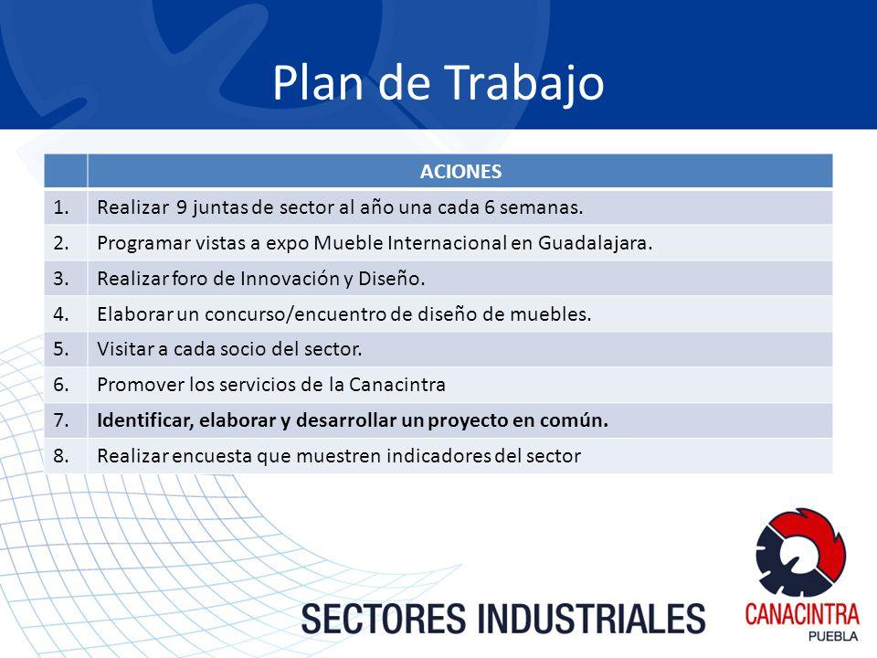 Plan de Trabajo ACIONES 1.Realizar 9 juntas de sector al año una cada 6 semanas.
