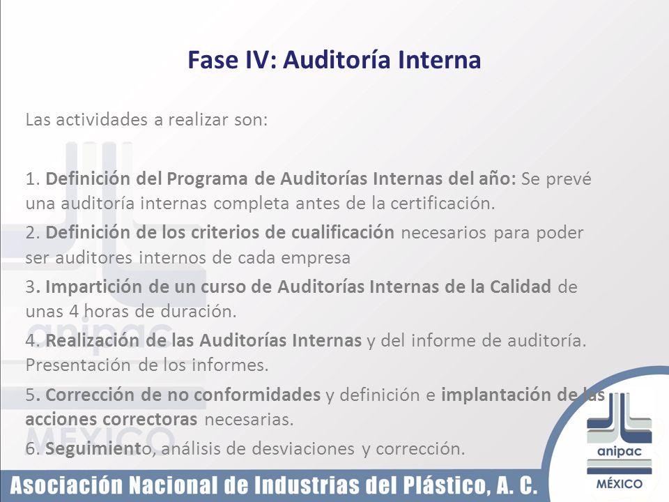 Fase IV: Auditoría Interna Las actividades a realizar son: 1. Definición del Programa de Auditorías Internas del año: Se prevé una auditoría internas