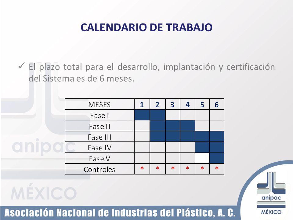 CALENDARIO DE TRABAJO El plazo total para el desarrollo, implantación y certificación del Sistema es de 6 meses.
