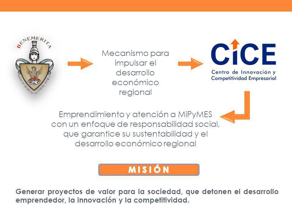 Mecanismo para impulsar el desarrollo económico regional Emprendimiento y atención a MiPyMES con un enfoque de responsabilidad social, que garantice su sustentabilidad y el desarrollo económico regional Generar proyectos de valor para la sociedad, que detonen el desarrollo emprendedor, la innovación y la competitividad.