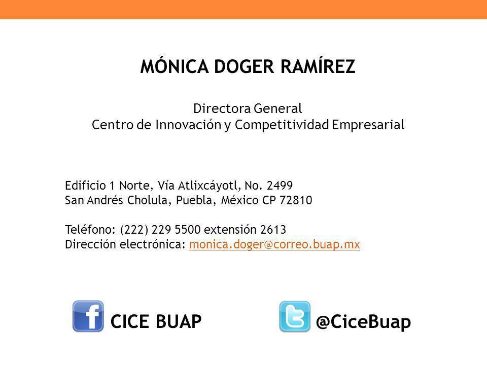 MÓNICA DOGER RAMÍREZ Directora General Centro de Innovación y Competitividad Empresarial Edificio 1 Norte, Vía Atlixcáyotl, No.