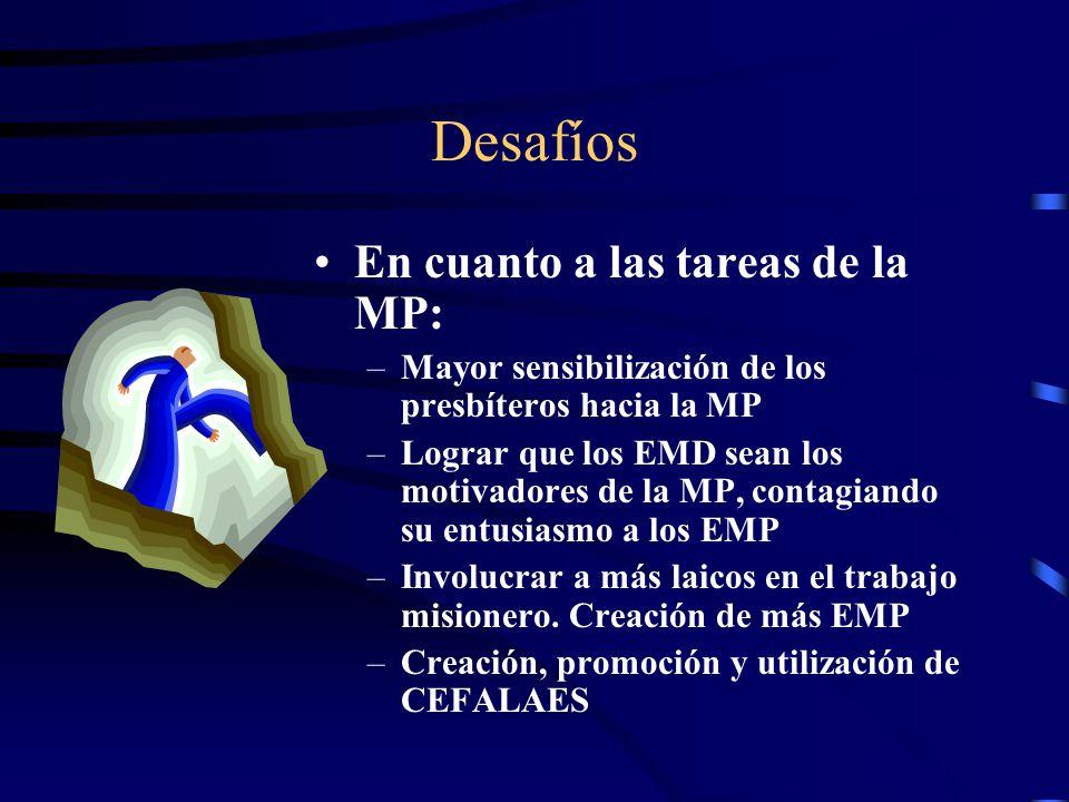 Desafíos En cuanto a las tareas de la MP: –Mayor sensibilización de los presbíteros hacia la MP –Lograr que los EMD sean los motivadores de la MP, contagiando su entusiasmo a los EMP –Involucrar a más laicos en el trabajo misionero.