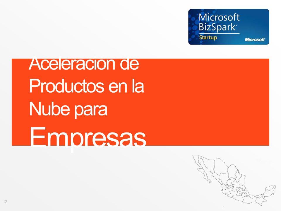 Aceleración de Productos en la Nube para Empresas 12