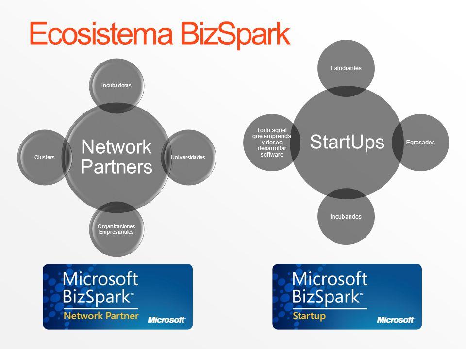 Ecosistema BizSpark StartUps EstudiantesEgresadosIncubandos Todo aquel que emprenda y desee desarrollar software Network Partners IncubadorasUniversid
