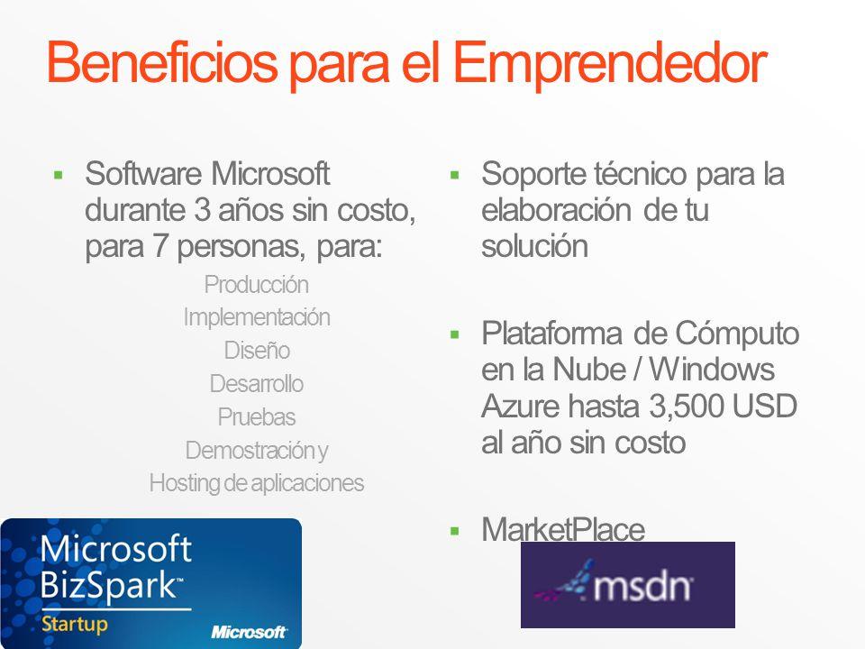 Beneficios para el Emprendedor Software Microsoft durante 3 años sin costo, para 7 personas, para: Producción Implementación Diseño Desarrollo Pruebas