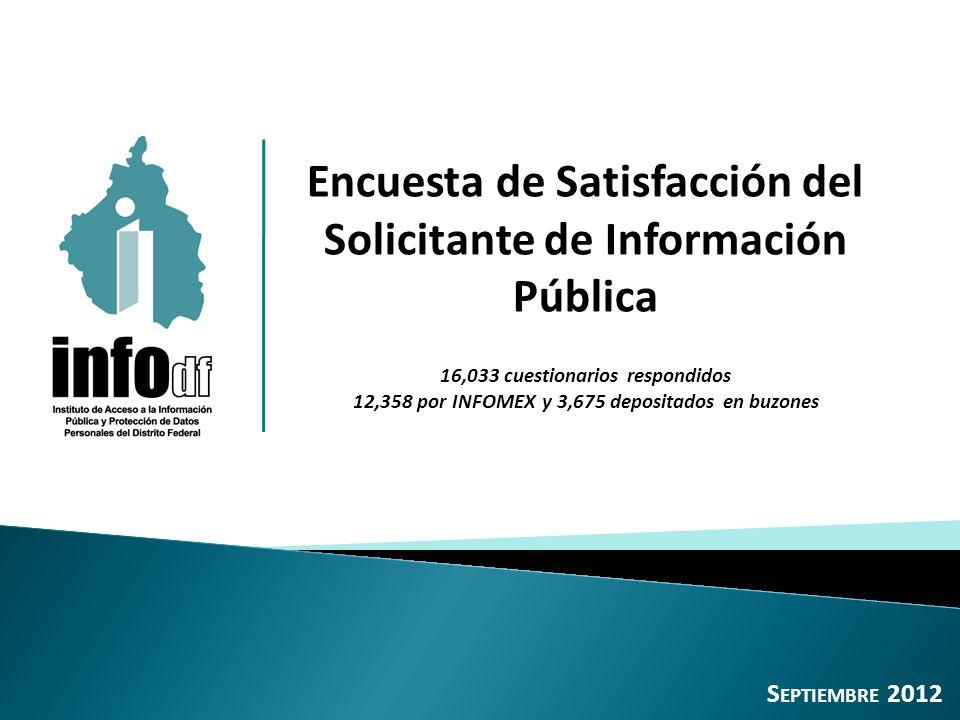 Encuesta de Satisfacción del Solicitante de Información Pública 16,033 cuestionarios respondidos 12,358 por INFOMEX y 3,675 depositados en buzones S EPTIEMBRE 2012