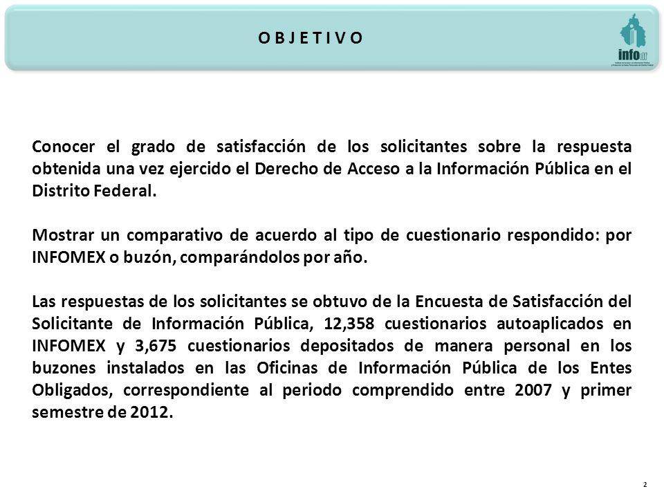 2 Conocer el grado de satisfacción de los solicitantes sobre la respuesta obtenida una vez ejercido el Derecho de Acceso a la Información Pública en el Distrito Federal.