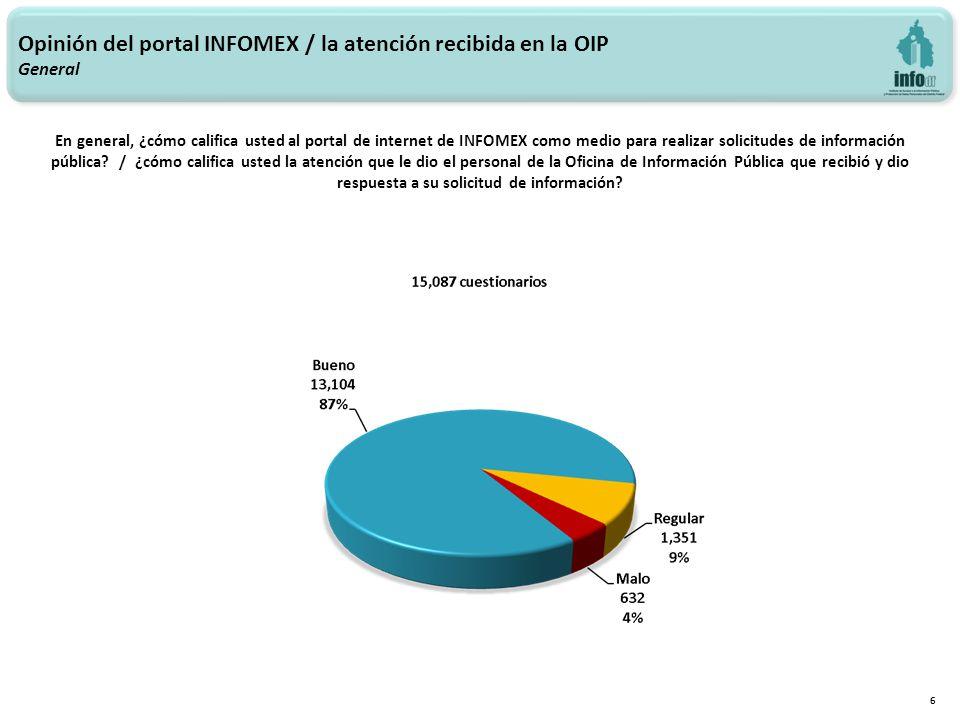 6 En general, ¿cómo califica usted al portal de internet de INFOMEX como medio para realizar solicitudes de información pública.