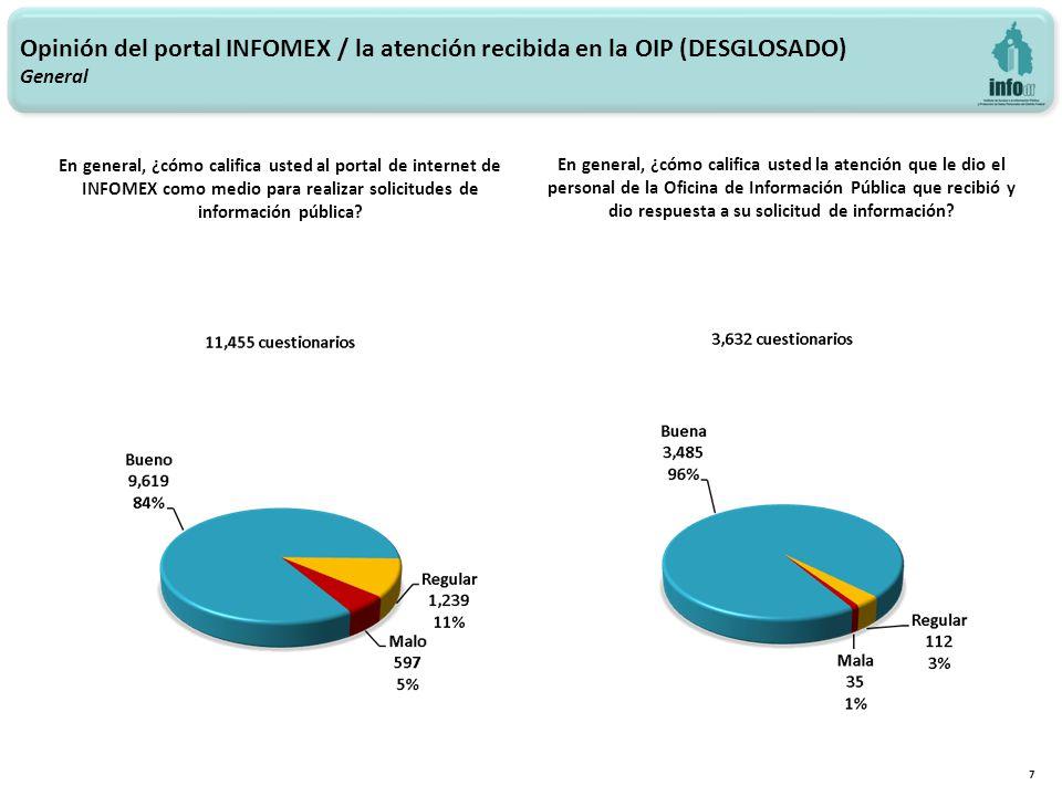 7 En general, ¿cómo califica usted al portal de internet de INFOMEX como medio para realizar solicitudes de información pública.