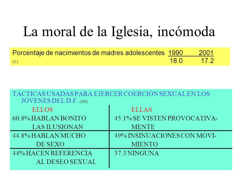 La moral de la Iglesia, incómoda TÁCTICAS USADAS PARA EJERCER COERCIÓN SEXUAL EN LOS JÓVENES DEL D.F. (10) ELLOSELLAS 60.8% HABLAN BONITO 45.1% SE VIS
