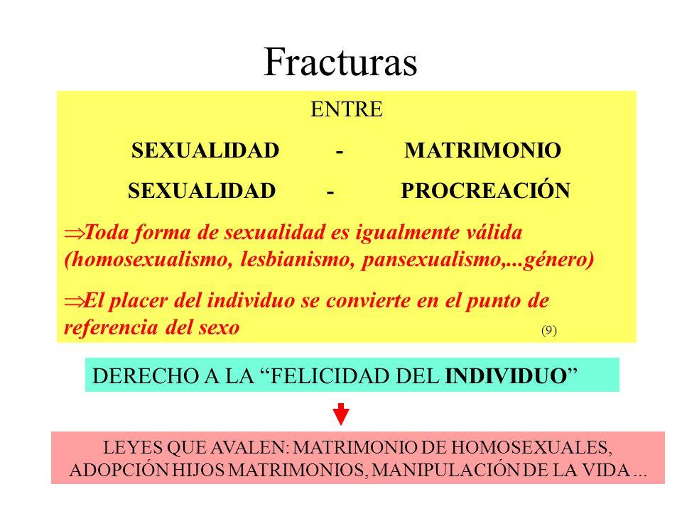 Fracturas ENTRE SEXUALIDAD-MATRIMONIO SEXUALIDAD- PROCREACIÓN Toda forma de sexualidad es igualmente válida (homosexualismo, lesbianismo, pansexualismo,...género) El placer del individuo se convierte en el punto de referencia del sexo (9) DERECHO A LA FELICIDAD DEL INDIVIDUO LEYES QUE AVALEN: MATRIMONIO DE HOMOSEXUALES, ADOPCIÓN HIJOS MATRIMONIOS, MANIPULACIÓN DE LA VIDA...