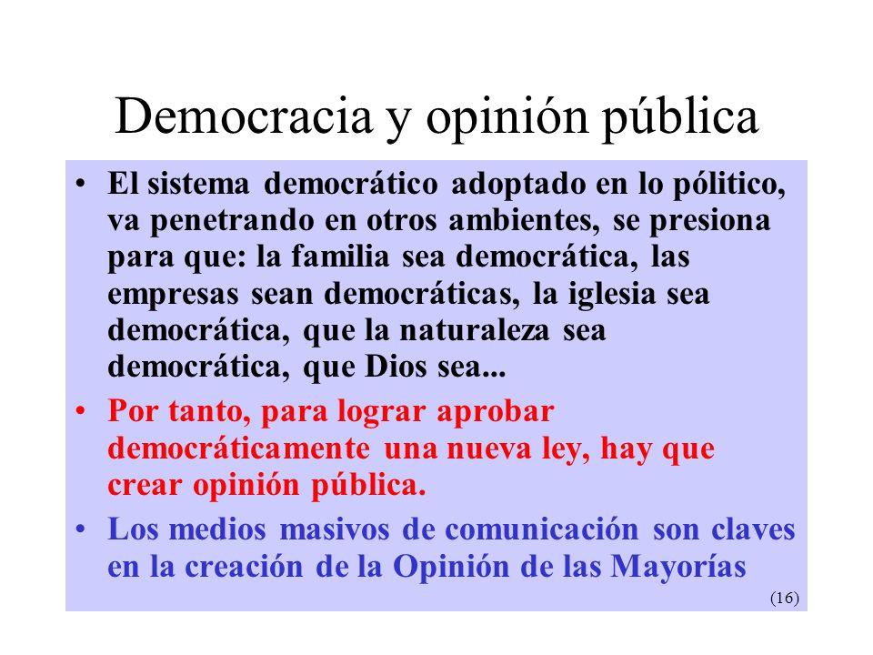 Democracia y opinión pública El sistema democrático adoptado en lo pólitico, va penetrando en otros ambientes, se presiona para que: la familia sea de