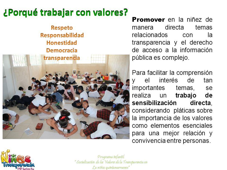 Fundamentación: -Ley de Transparencia y Acceso a la Información Pública de Quintana Roo.