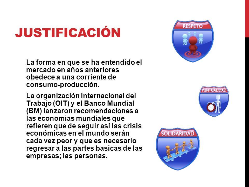 EL PROGRAMA Dirigido a empresas y sindicatos.Objetivo: Cimentar pertenencia en los trabajadores.