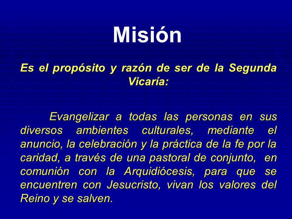 Prioridades para 2006 Año Jubilar Guadalupano En nuestra II Vicaría es asumido como acontecimiento aglutinante de la pastoral y como motivo privilegiado para promover el proceso evangelizador con sentido misionero.