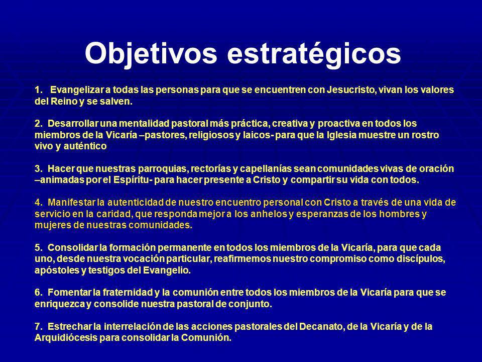 Lógica de los objetivos estratégicos PARA EVANGELIZAR A TODOS