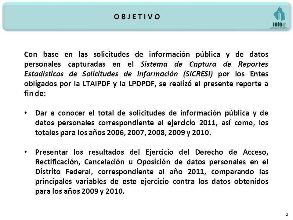 O B J E T I V O 2 Con base en las solicitudes de información pública y de datos personales capturadas en el Sistema de Captura de Reportes Estadístico