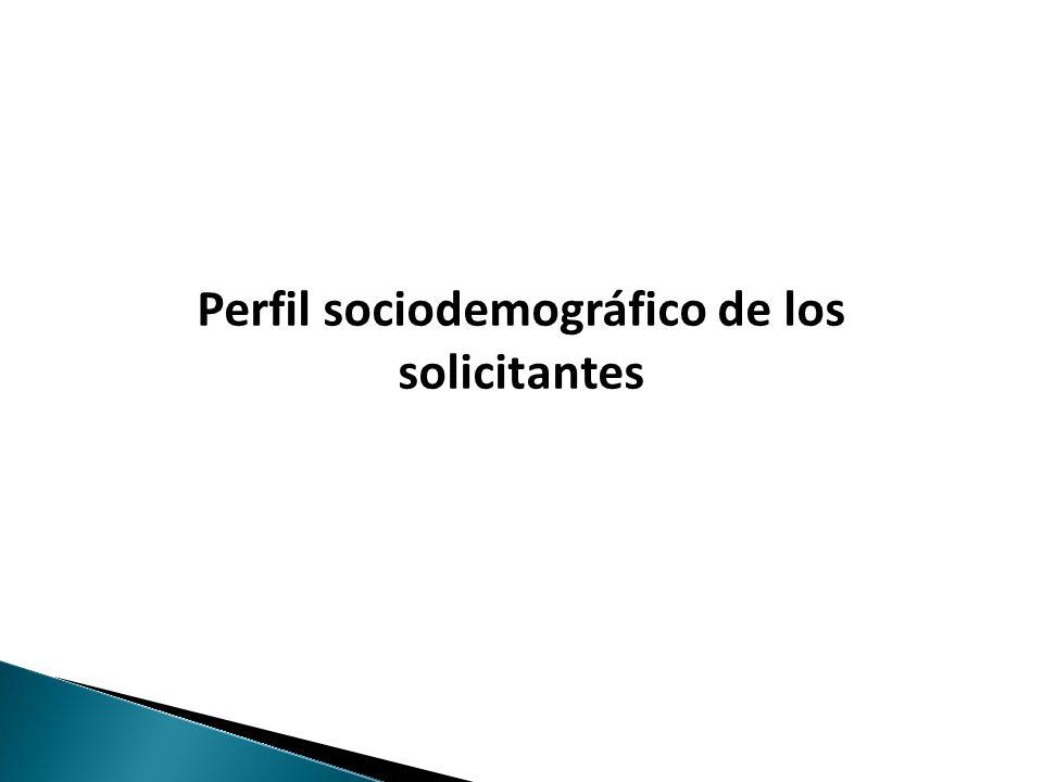 Haga clic para modificar el estilo de texto del patrón Perfil sociodemográfico de los solicitantes