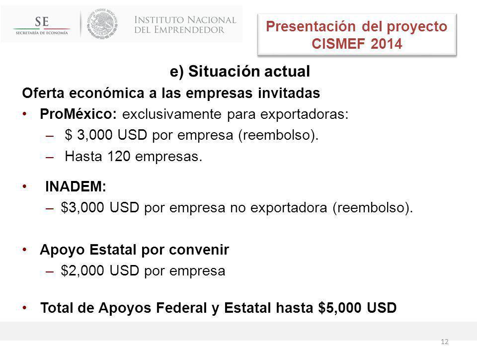 e) Situación actual Oferta económica a las empresas invitadas ProMéxico: exclusivamente para exportadoras: – $ 3,000 USD por empresa (reembolso).