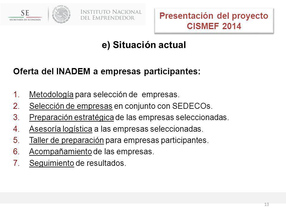 e) Situación actual Oferta del INADEM a empresas participantes: 1.Metodología para selección de empresas. 2.Selección de empresas en conjunto con SEDE