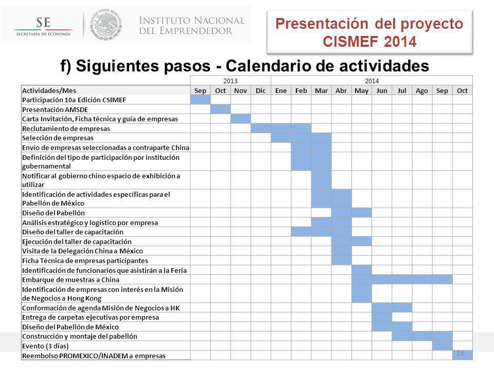 20132014 Actividades/MesSepOctNovDicEneFebMarAbrMayJunJulAgoSepOct Participación 10a Edición CSIMEF Presentación AMSDE Carta Invitación, Ficha técnica