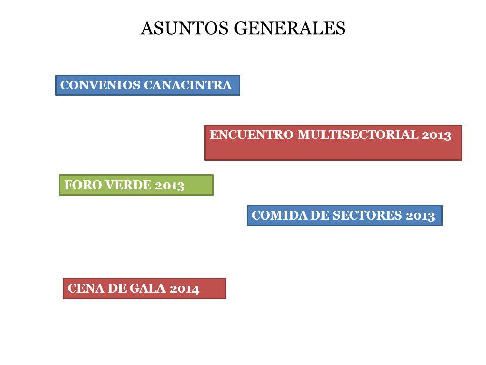 ASUNTOS GENERALES ENCUENTRO MULTISECTORIAL 2013 FORO VERDE 2013 CONVENIOS CANACINTRA COMIDA DE SECTORES 2013 CENA DE GALA 2014