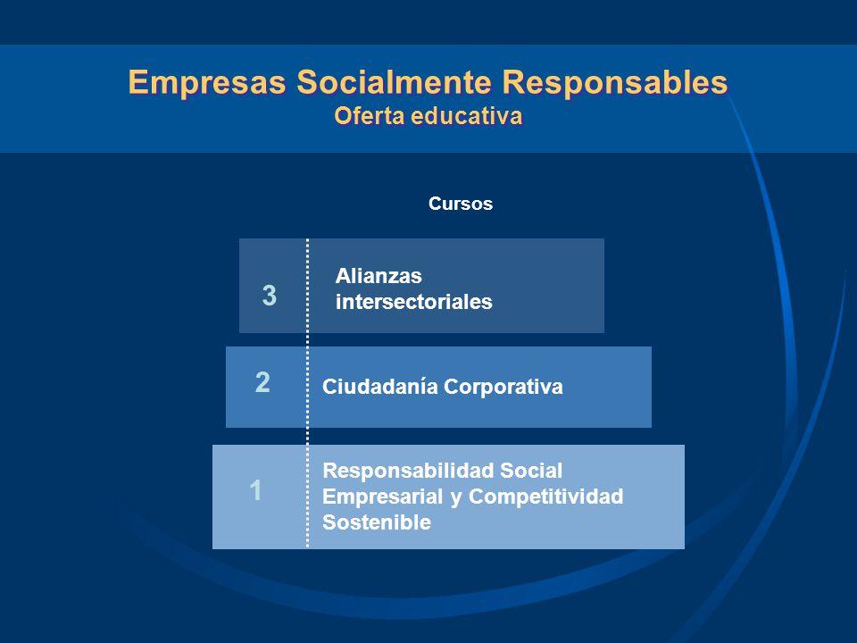 Empresas Socialmente Responsables Oferta educativa Responsabilidad Social Empresarial y Competitividad Sostenible Ciudadanía Corporativa Alianzas inte