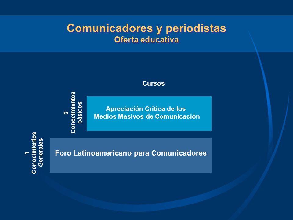 Comunicadores y periodistas Oferta educativa Foro Latinoamericano para Comunicadores Apreciación Crítica de los Medios Masivos de Comunicación 1 Conoc