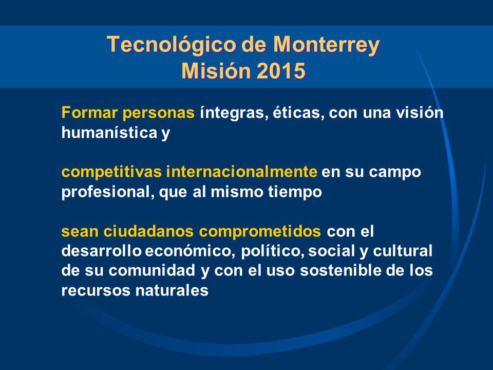 Tecnológico de Monterrey Misión 2015 Formar personas íntegras, éticas, con una visión humanística y competitivas internacionalmente en su campo profes