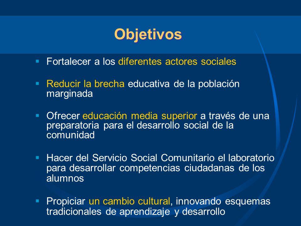 Objetivos Fortalecer a los diferentes actores sociales Reducir la brecha educativa de la población marginada Ofrecer educación media superior a través