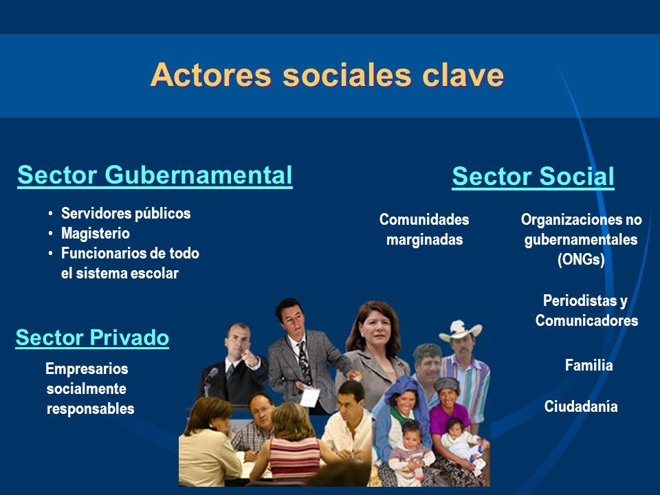 Actores sociales clave Empresarios socialmente responsables Organizaciones no gubernamentales (ONGs) Periodistas y Comunicadores Comunidades marginada