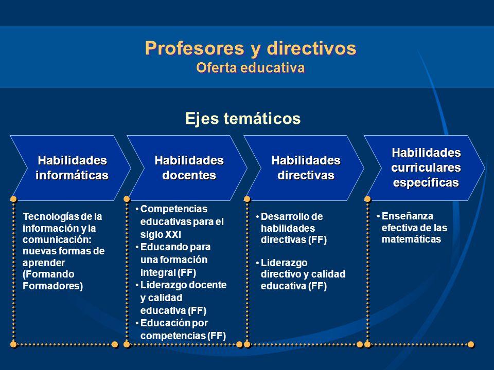 Profesores y directivos Oferta educativa Habilidades informáticas Habilidades informáticas Tecnologías de la información y la comunicación: nuevas for