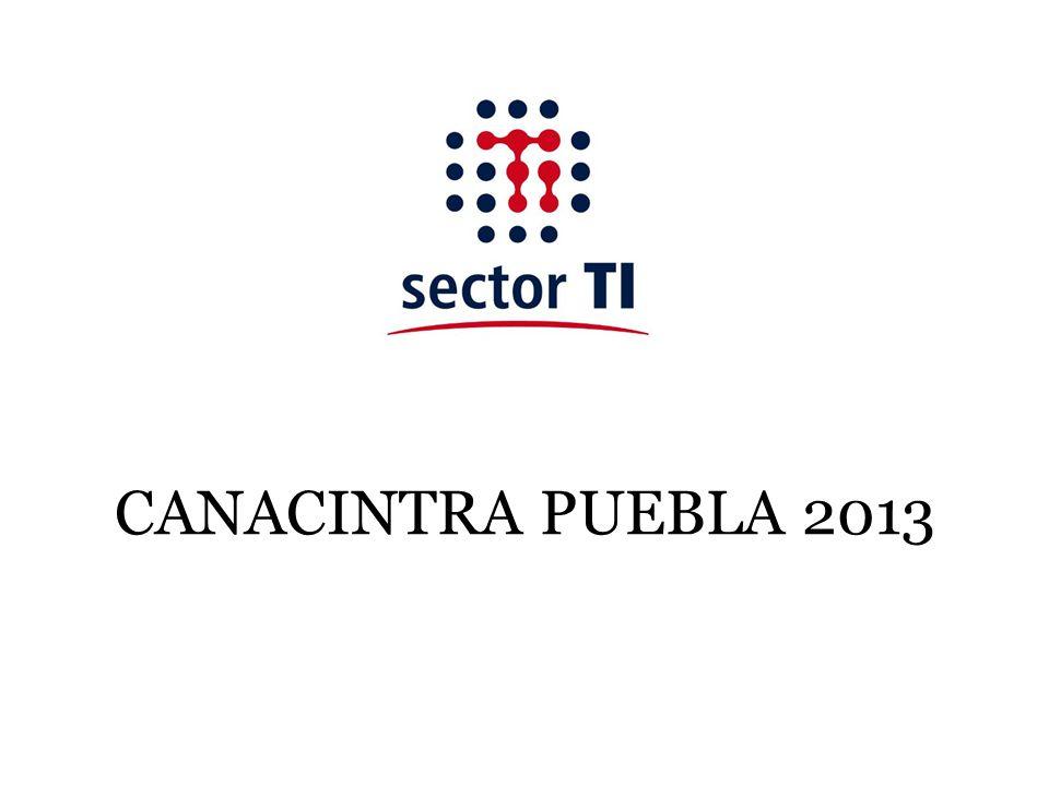 Bienvenida Proyecto Enlace Comercial y Vinculación para el desarrollo del sector Ti en Puebla Compras VW y AUDI Conocimiento traducido en resultados: José Manuel Flores Pink Elephant Resumen de Actividades Asuntos Varios AGENDA