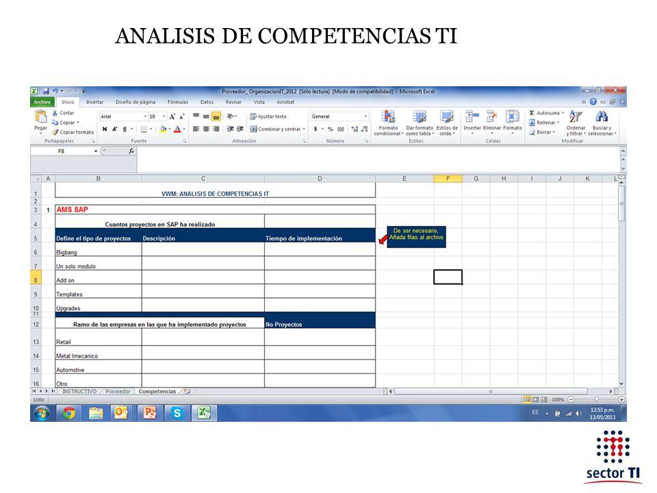 ANALISIS DE COMPETENCIAS TI