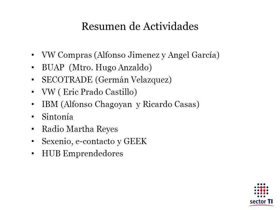 Resumen de Actividades VW Compras (Alfonso Jimenez y Angel García) BUAP (Mtro. Hugo Anzaldo) SECOTRADE (Germán Velazquez) VW ( Eric Prado Castillo) IB