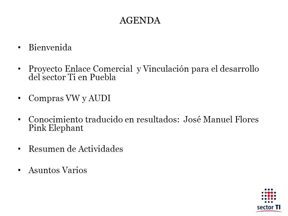Bienvenida Proyecto Enlace Comercial y Vinculación para el desarrollo del sector Ti en Puebla Compras VW y AUDI Conocimiento traducido en resultados: