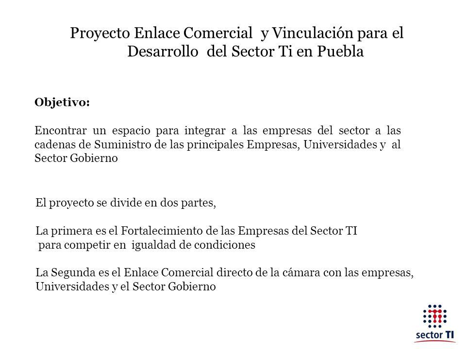 Proyecto Enlace Comercial y Vinculación para el Desarrollo del Sector Ti en Puebla Objetivo: Encontrar un espacio para integrar a las empresas del sec