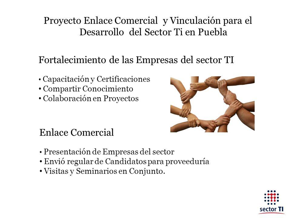 Fortalecimiento de las Empresas del sector TI Capacitación y Certificaciones Compartir Conocimiento Colaboración en Proyectos Enlace Comercial Present